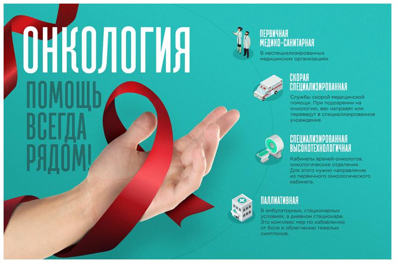 Onkologiia
